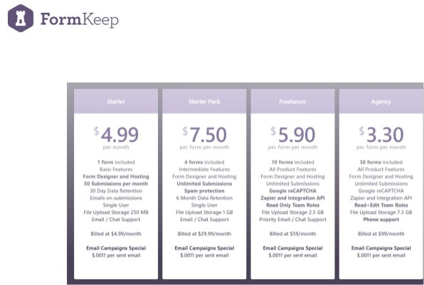 FormKeep Reviews